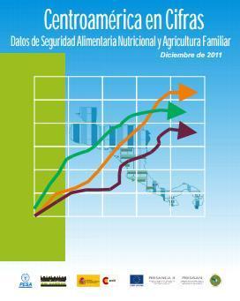 Centroamérica en Cifras. Datos de Seguridad Alimentaria Nutricional y Agricultura Familiar