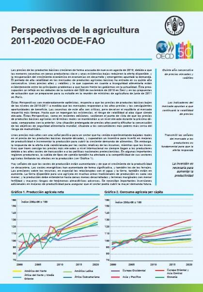 Perspectivas de la agricultura 2011-2020 OCDE-FAO