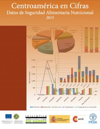 Centroamérica en Cifras. Datos de Seguridad Alimentaria Nutricional
